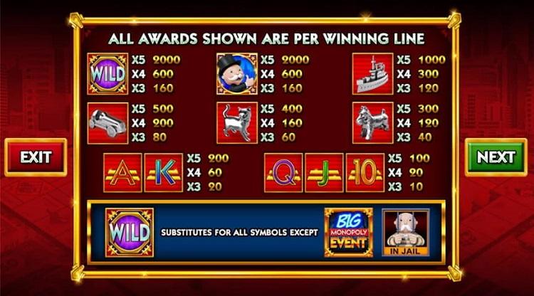 monopoly-big-event-pic 1