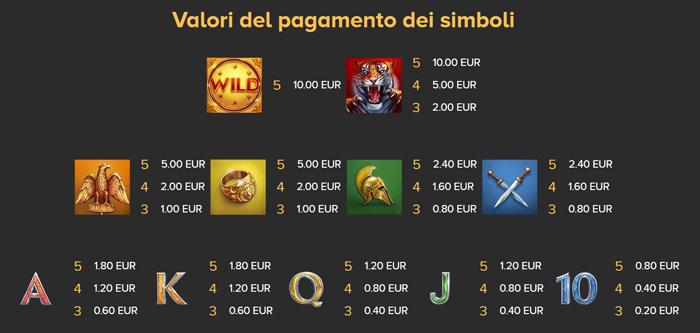 rome the golden age simboli